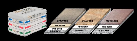 Stone Edge Surfaces Concrete Repair & Refurbishment System