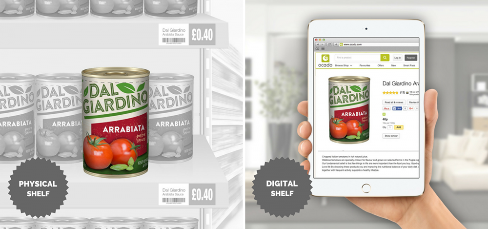 How to Leverage Your Packaging Artwork to Maximise Your Digital Strategy